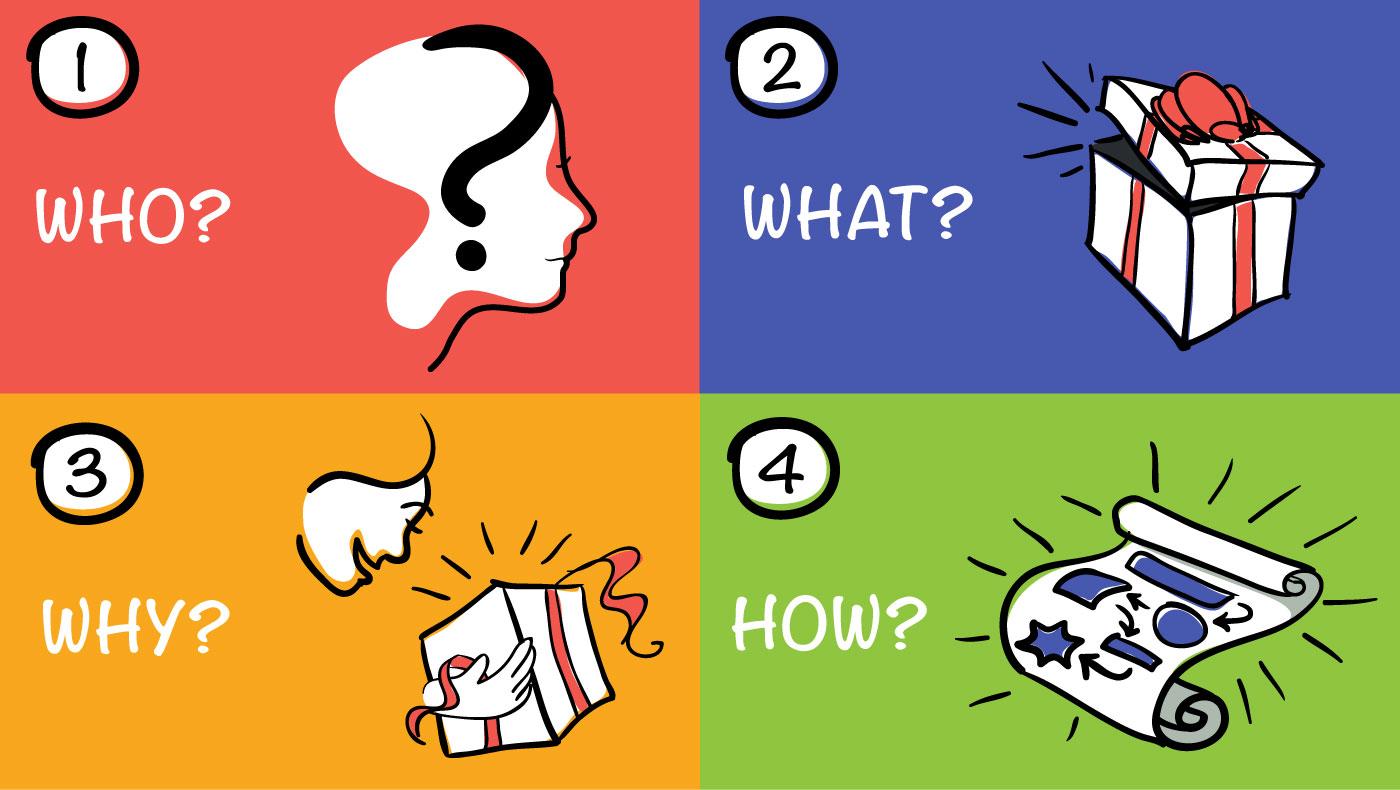4 Steps to Better Branding